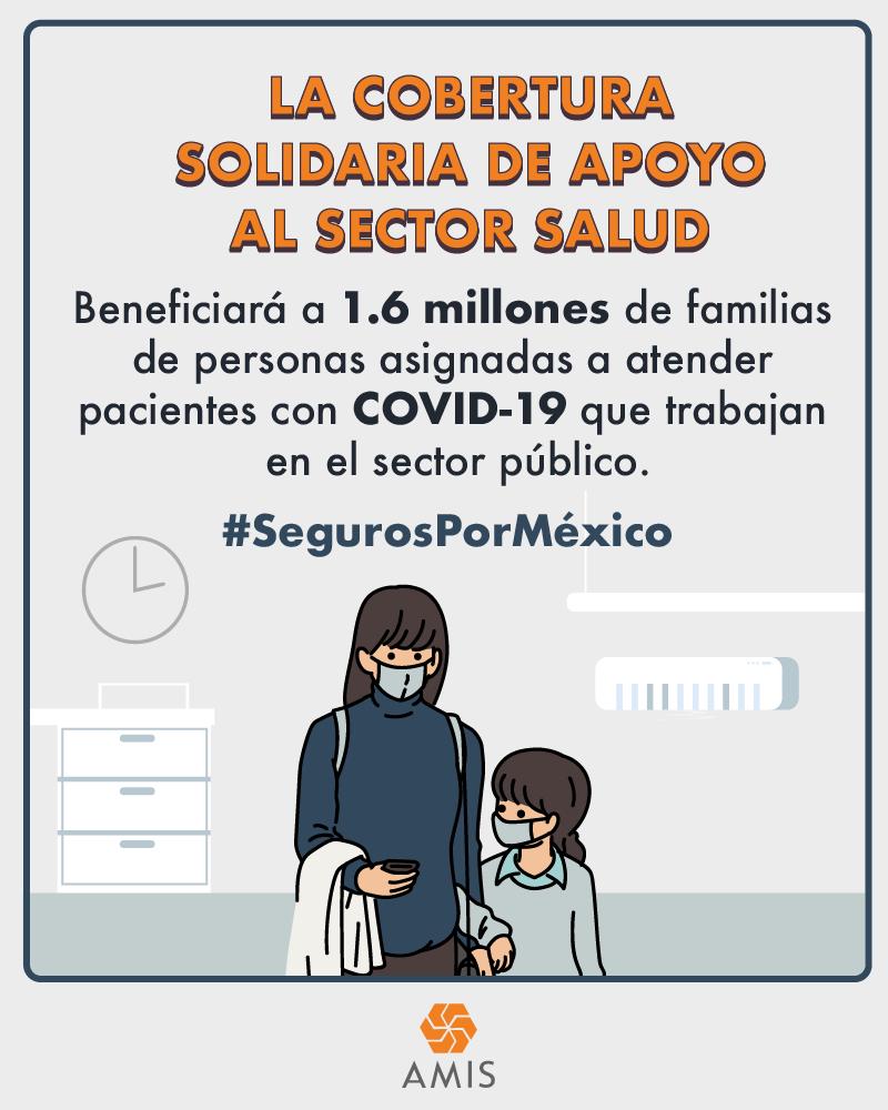 Cobertura Solidaria de Apoyo al Sector Salud